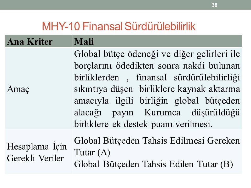 MHY-10 Finansal Sürdürülebilirlik 38 Ana KriterMali Amaç Global bütçe ödeneği ve diğer gelirleri ile borçlarını ödedikten sonra nakdi bulunan birliklerden, finansal sürdürülebilirliği sıkıntıya düşen birliklere kaynak aktarma amacıyla ilgili birliğin global bütçeden alacağı payın Kurumca düşürüldüğü birliklere ek destek puanı verilmesi.