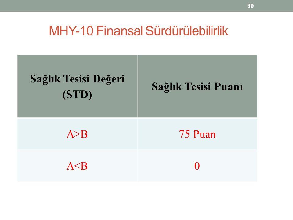 MHY-10 Finansal Sürdürülebilirlik 39 Sağlık Tesisi Değeri (STD) Sağlık Tesisi Puanı A>B75 Puan A<B0