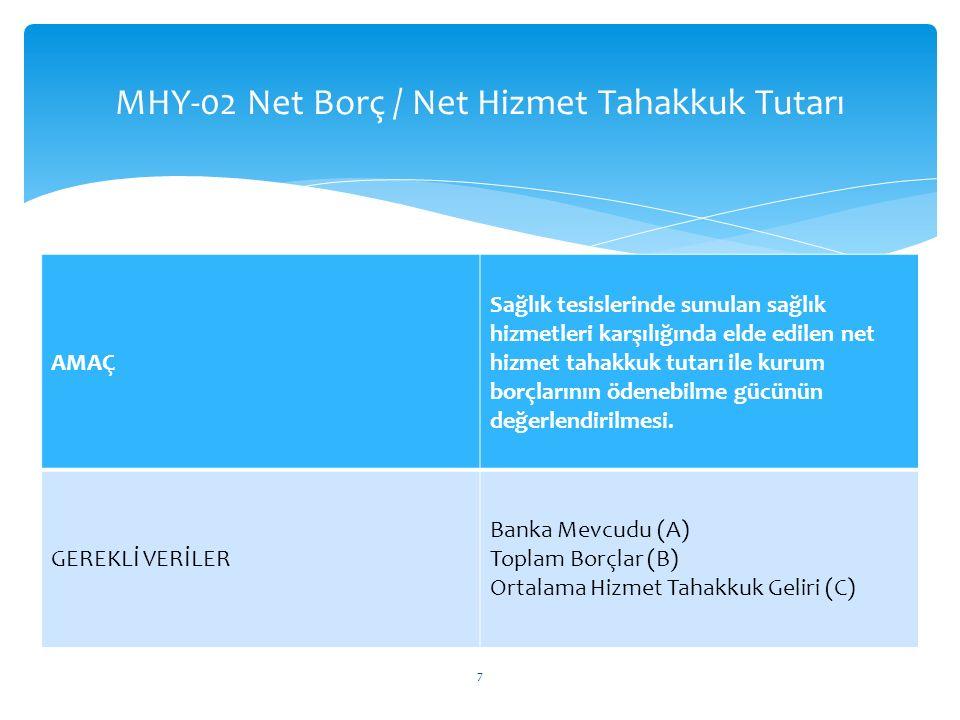 MHY-02 Net Borç / Net Hizmet Tahakkuk Tutarı AMAÇ Sağlık tesislerinde sunulan sağlık hizmetleri karşılığında elde edilen net hizmet tahakkuk tutarı ile kurum borçlarının ödenebilme gücünün değerlendirilmesi.