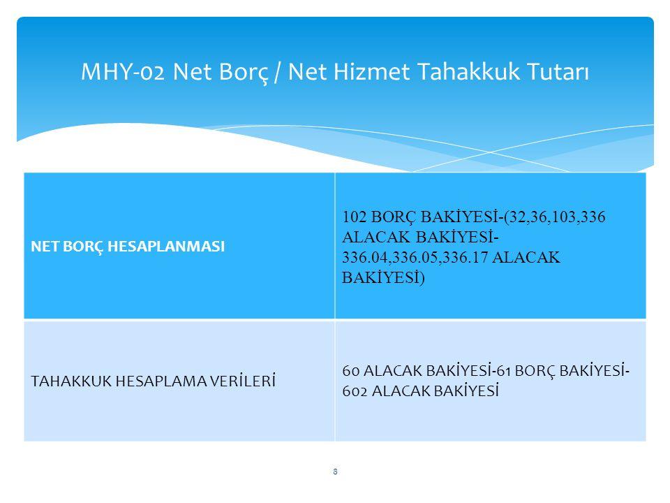 MHY-02 Net Borç / Net Hizmet Tahakkuk Tutarı NET BORÇ HESAPLANMASI 102 BORÇ BAKİYESİ-(32,36,103,336 ALACAK BAKİYESİ- 336.04,336.05,336.17 ALACAK BAKİY