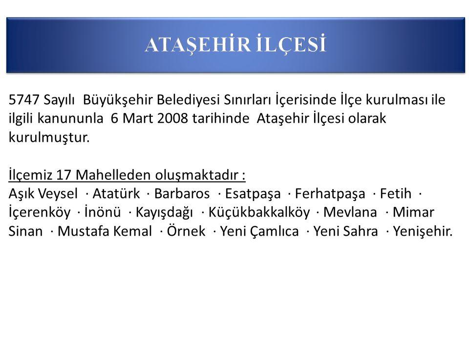 5747 Sayılı Büyükşehir Belediyesi Sınırları İçerisinde İlçe kurulması ile ilgili kanununla 6 Mart 2008 tarihinde Ataşehir İlçesi olarak kurulmuştur.