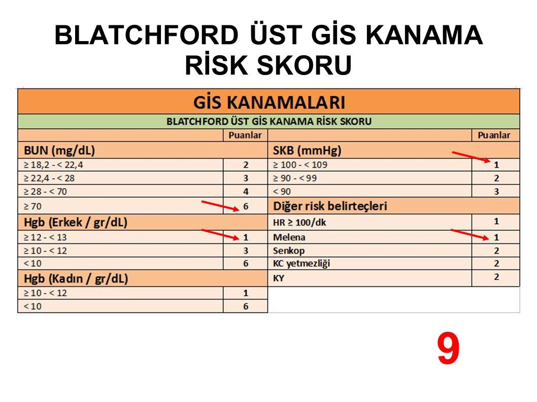 BLATCHFORD ÜST GİS KANAMA RİSK SKORU 9