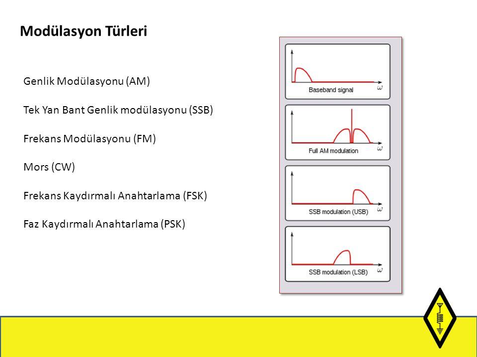 Modülasyon Türleri Genlik Modülasyonu (AM) Tek Yan Bant Genlik modülasyonu (SSB) Frekans Modülasyonu (FM) Mors (CW) Frekans Kaydırmalı Anahtarlama (FSK) Faz Kaydırmalı Anahtarlama (PSK)