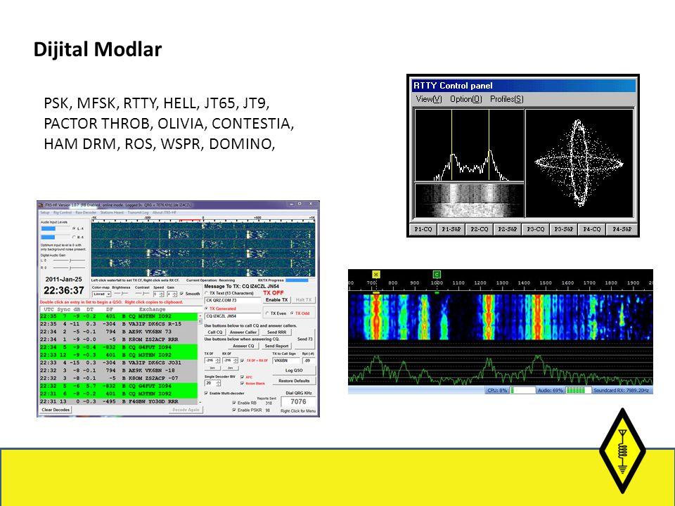 Dijital Modlar PSK, MFSK, RTTY, HELL, JT65, JT9, PACTOR THROB, OLIVIA, CONTESTIA, HAM DRM, ROS, WSPR, DOMINO,