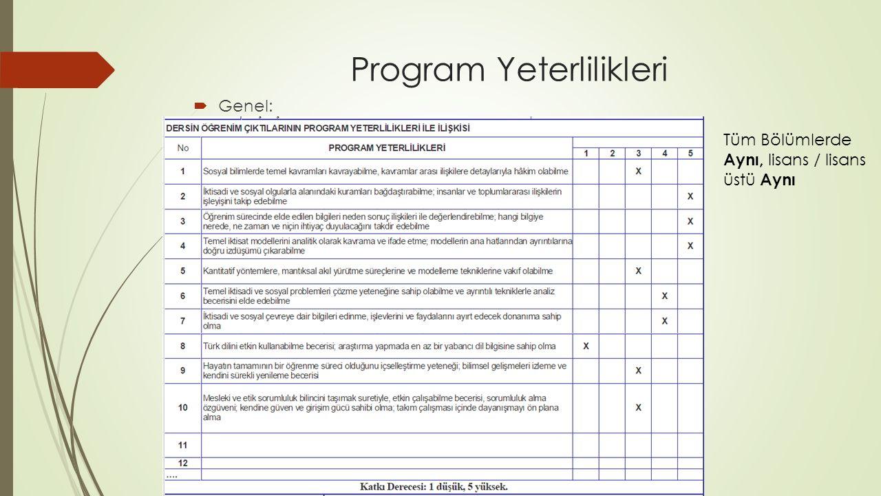 Program Yeterlilikleri  Genel: Tüm Bölümlerde Aynı, lisans / lisans üstü Aynı