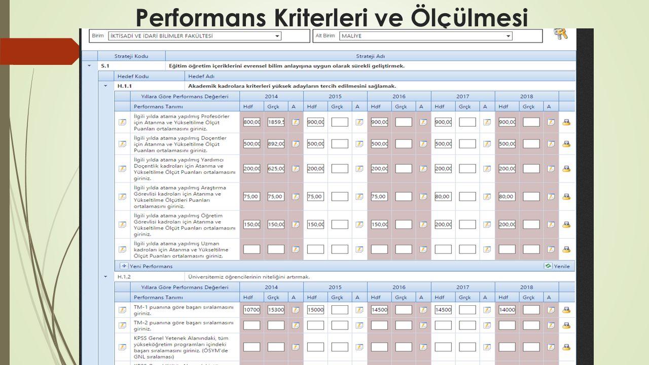 Performans Kriterleri ve Ölçülmesi