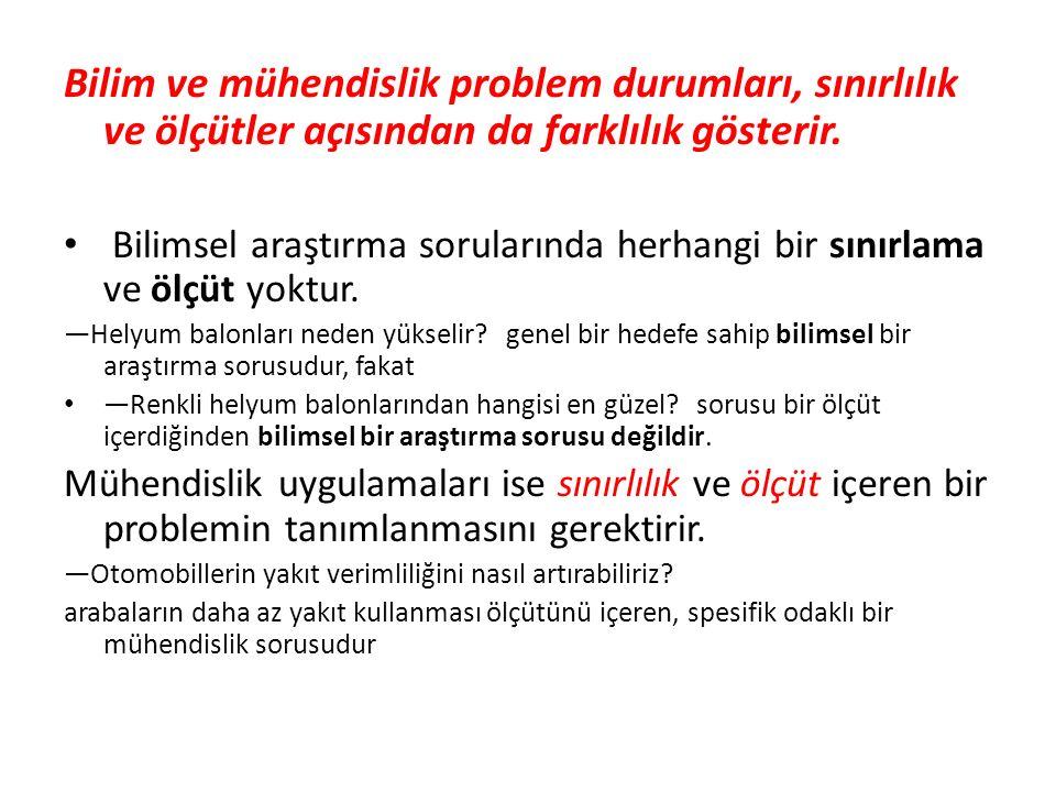 Problemle ilgili: ―Problemin ortaya çıkmasındaki ihtiyaçlar nelerdir.
