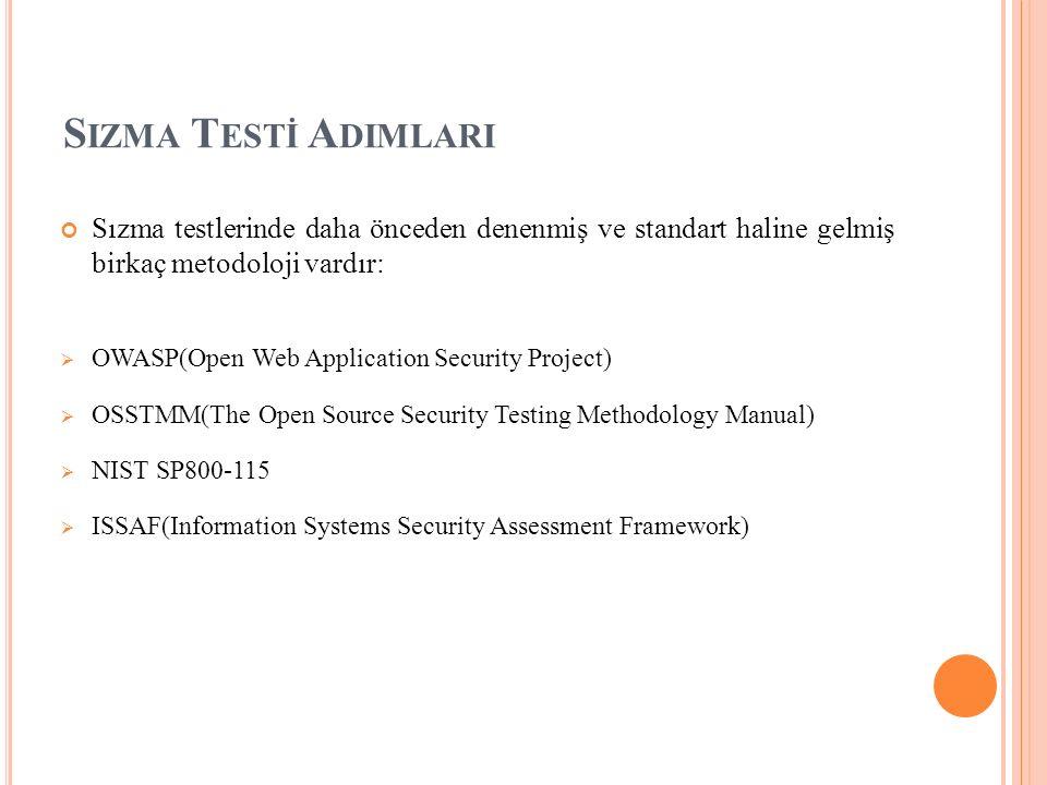 S IZMA T ESTİ A DIMLARI Sızma testlerinde daha önceden denenmiş ve standart haline gelmiş birkaç metodoloji vardır:  OWASP(Open Web Application Security Project)  OSSTMM(The Open Source Security Testing Methodology Manual)  NIST SP800-115  ISSAF(Information Systems Security Assessment Framework)