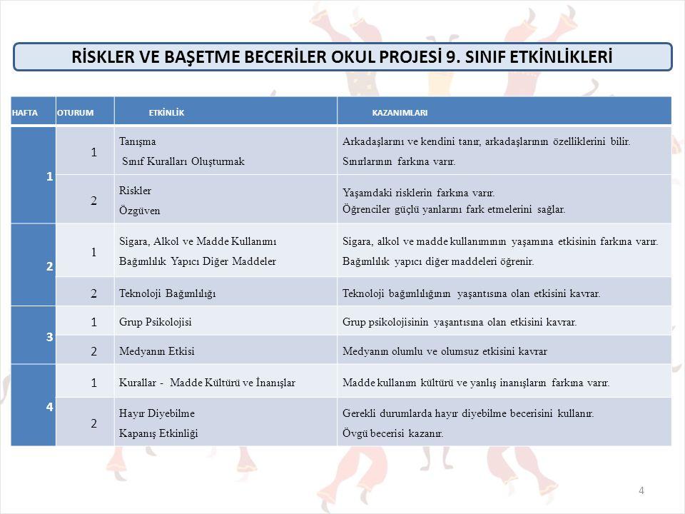 Riskler ve Başetme Becerileri Okul Projesi ANTALYA - 2015 25 İNTERNETİN ZARARLARI NELERDİR.