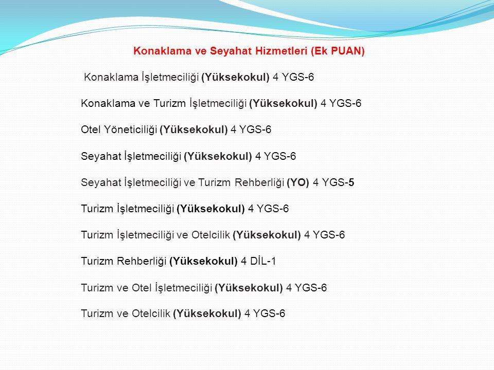 Konaklama ve Seyahat Hizmetleri (Ek PUAN) Konaklama İşletmeciliği (Yüksekokul) 4 YGS-6 Konaklama ve Turizm İşletmeciliği (Yüksekokul) 4 YGS-6 Otel Yöneticiliği (Yüksekokul) 4 YGS-6 Seyahat İşletmeciliği (Yüksekokul) 4 YGS-6 Seyahat İşletmeciliği ve Turizm Rehberliği (YO) 4 YGS-5 Turizm İşletmeciliği (Yüksekokul) 4 YGS-6 Turizm İşletmeciliği ve Otelcilik (Yüksekokul) 4 YGS-6 Turizm Rehberliği (Yüksekokul) 4 DİL-1 Turizm ve Otel İşletmeciliği (Yüksekokul) 4 YGS-6 Turizm ve Otelcilik (Yüksekokul) 4 YGS-6