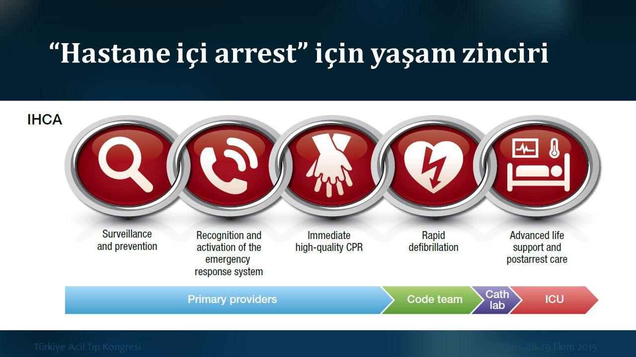 """Türkiye Acil Tıp Kongresi Kıbrıs, 26-29 Ekim 2015 """"Hastane içi arrest"""" için yaşam zinciri"""