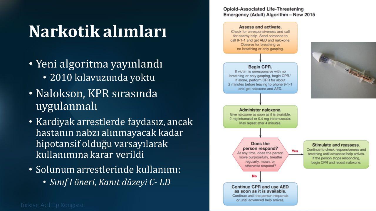 Türkiye Acil Tıp Kongresi Kıbrıs, 26-29 Ekim 2015 Narkotik alımları Yeni algoritma yayınlandı 2010 kılavuzunda yoktu Nalokson, KPR sırasında uygulanma