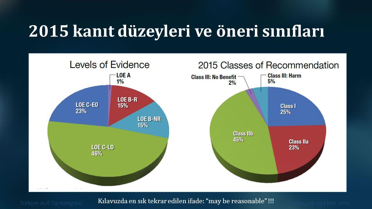 """Türkiye Acil Tıp Kongresi Kıbrıs, 26-29 Ekim 2015 2015 kanıt düzeyleri ve öneri sınıfları Kılavuzda en sık tekrar edilen ifade: """"may be reasonable"""" !!"""