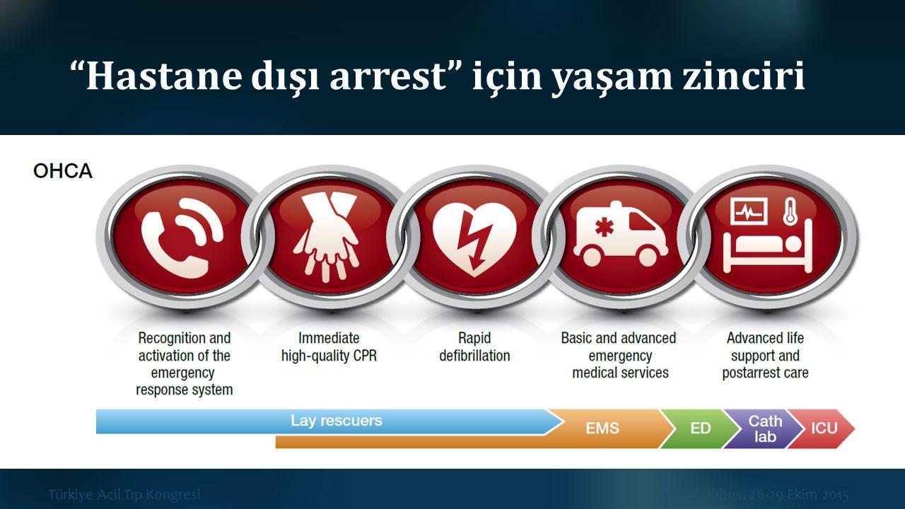 """Türkiye Acil Tıp Kongresi Kıbrıs, 26-29 Ekim 2015 """"Hastane dışı arrest"""" için yaşam zinciri"""