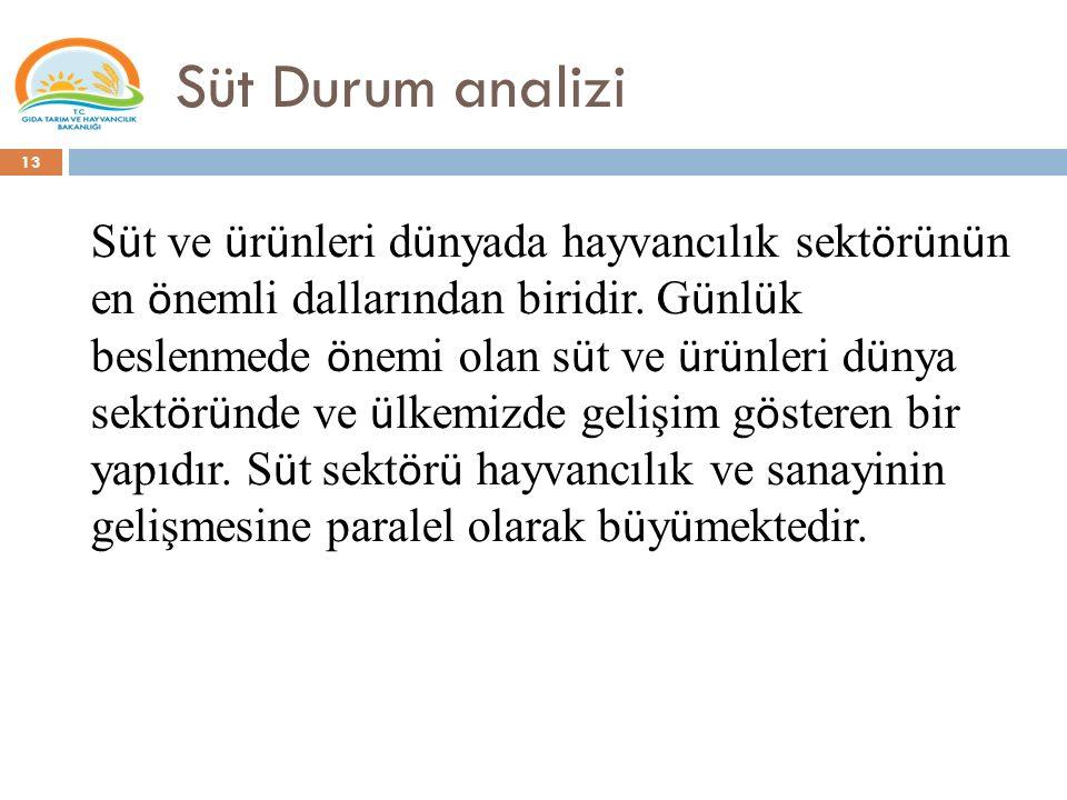 Süt Durum analizi 13 S ü t ve ü r ü nleri d ü nyada hayvancılık sekt ö r ü n ü n en ö nemli dallarından biridir.