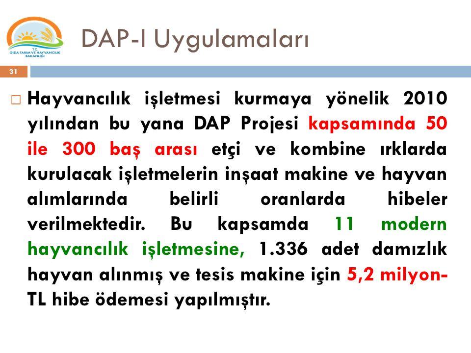 DAP-I Uygulamaları 31  Hayvancılık işletmesi kurmaya yönelik 2010 yılından bu yana DAP Projesi kapsamında 50 ile 300 baş arası etçi ve kombine ırklar