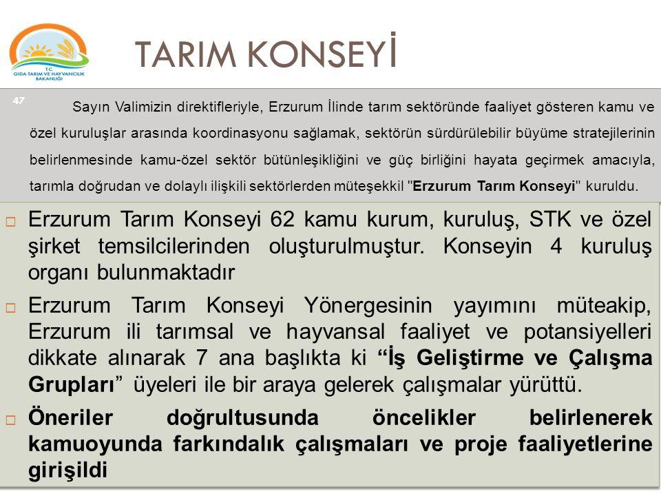TARIM KONSEY İ Sayın Valimizin direktifleriyle, Erzurum İlinde tarım sektöründe faaliyet gösteren kamu ve özel kuruluşlar arasında koordinasyonu sağla