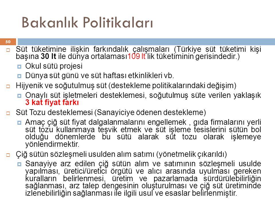 Bakanlık Politikaları 50  Süt tüketimine ilişkin farkındalık çalışmaları (Türkiye süt tüketimi kişi başına 30 lt ile dünya ortalaması109 lt lik tüketiminin gerisindedir.)  Okul sütü projesi  Dünya süt günü ve süt haftası etkinlikleri vb.