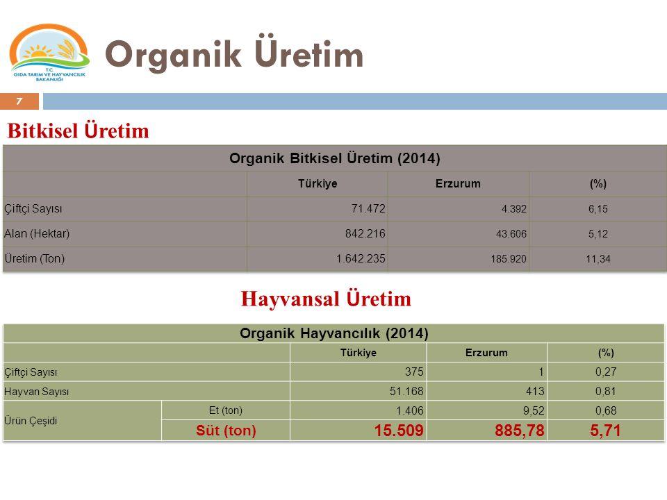 Organik Üretim Bitkisel Ü retim Hayvansal Ü retim 7