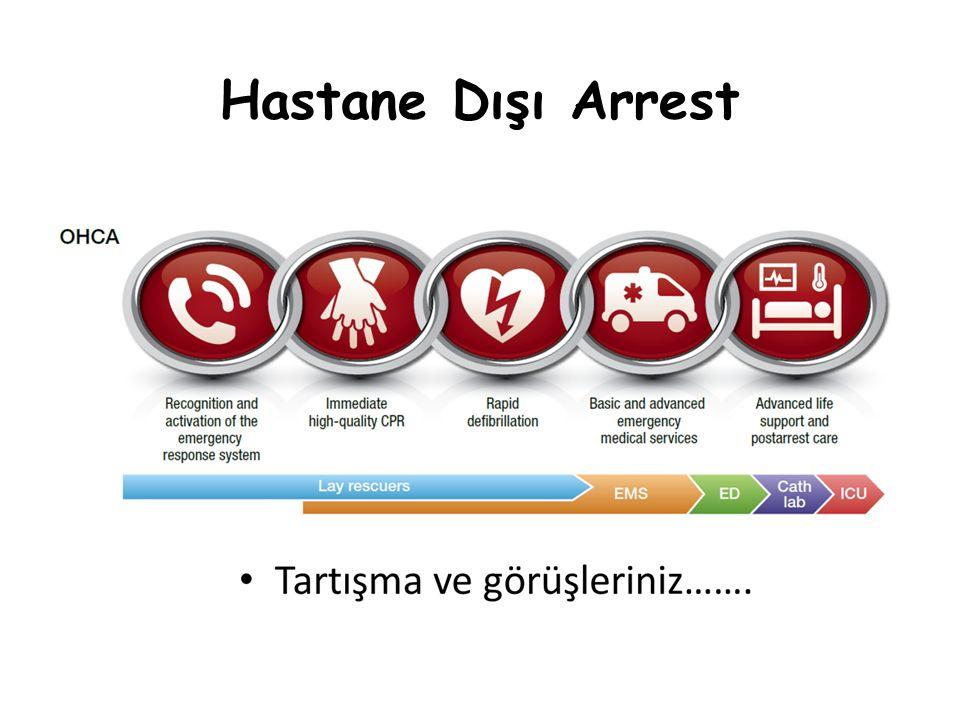 Hastane Dışı Arrest