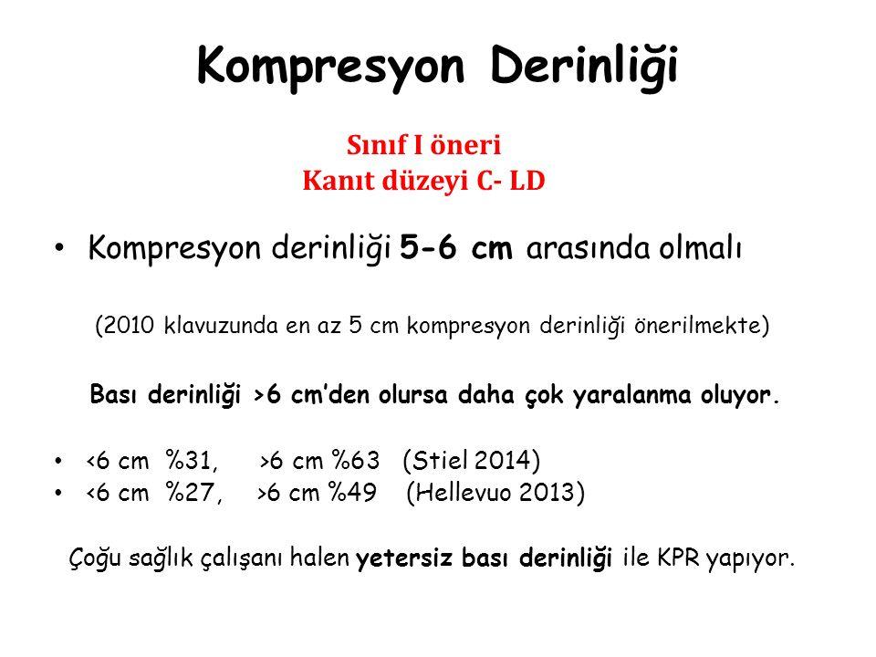 Kompresyon Derinliği Kompresyon derinliği 5-6 cm arasında olmalı (2010 klavuzunda en az 5 cm kompresyon derinliği önerilmekte) Bası derinliği >6 cm'de