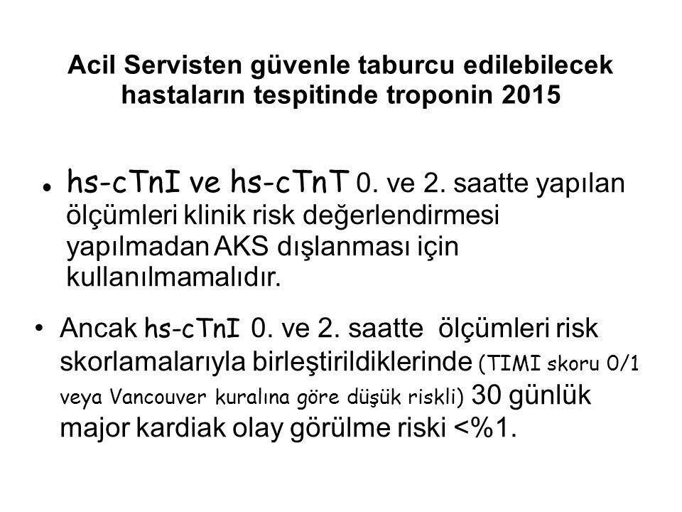 Acil Servisten güvenle taburcu edilebilecek hastaların tespitinde troponin 2015 hs-cTnI ve hs-cTnT 0. ve 2. saatte yapılan ölçümleri klinik risk değer
