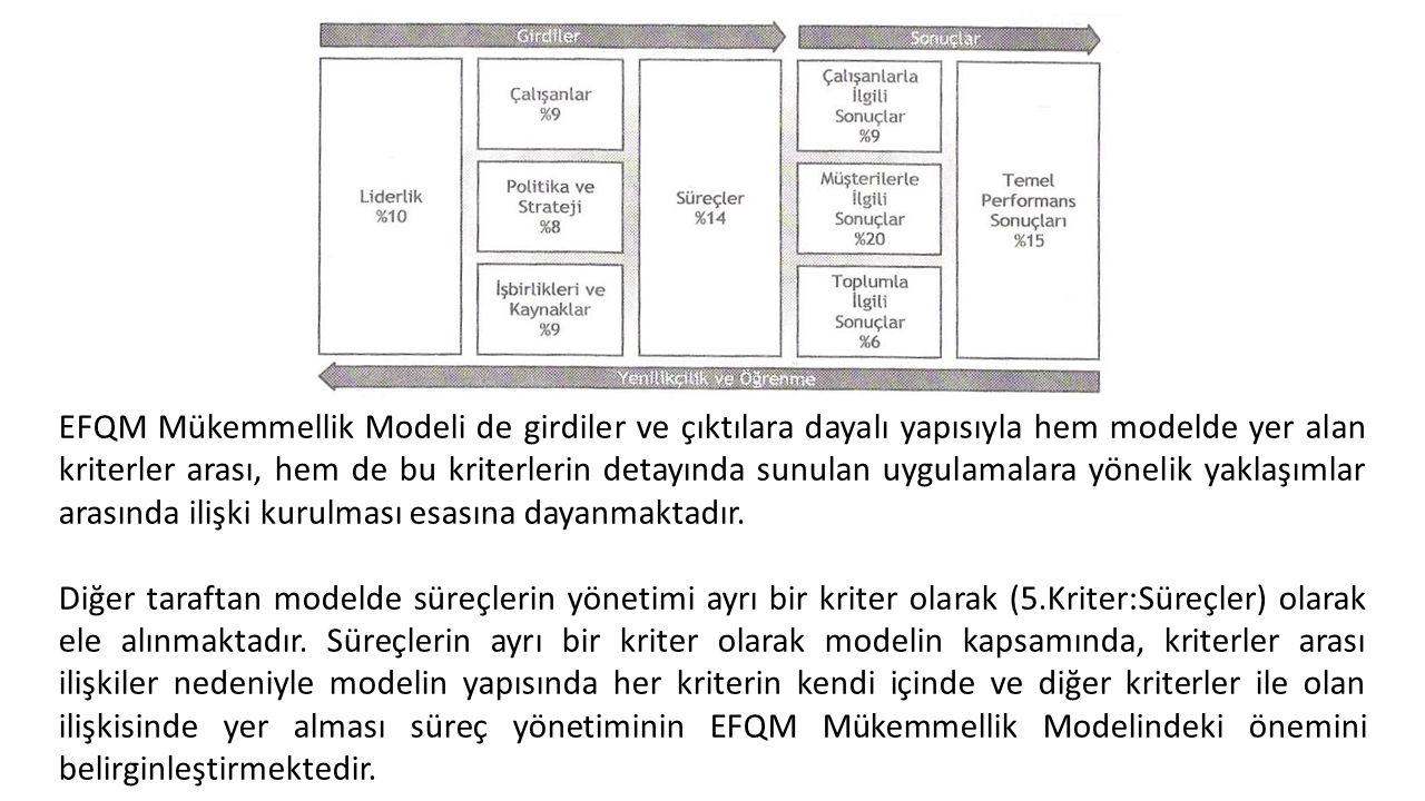 EFQM Mükemmellik Modeli de girdiler ve çıktılara dayalı yapısıyla hem modelde yer alan kriterler arası, hem de bu kriterlerin detayında sunulan uygula