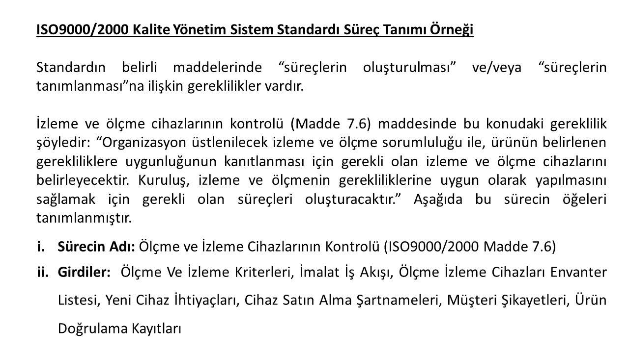"""ISO9000/2000 Kalite Yönetim Sistem Standardı Süreç Tanımı Örneği Standardın belirli maddelerinde """"süreçlerin oluşturulması"""" ve/veya """"süreçlerin tanıml"""