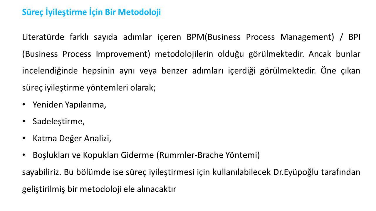 Süreç İyileştirme İçin Bir Metodoloji Literatürde farklı sayıda adımlar içeren BPM(Business Process Management) / BPI (Business Process Improvement) m