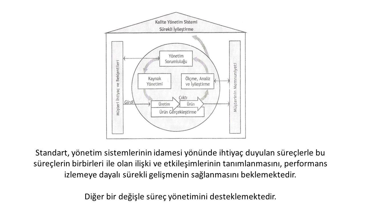 Standart, yönetim sistemlerinin idamesi yönünde ihtiyaç duyulan süreçlerle bu süreçlerin birbirleri ile olan ilişki ve etkileşimlerinin tanımlanmasını