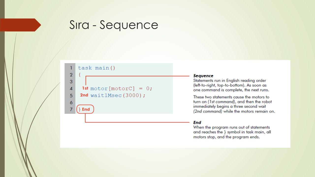 Sıra - Sequence