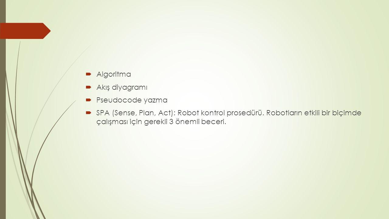  Algoritma  Akış diyagramı  Pseudocode yazma  SPA (Sense, Plan, Act): Robot kontrol prosedürü.