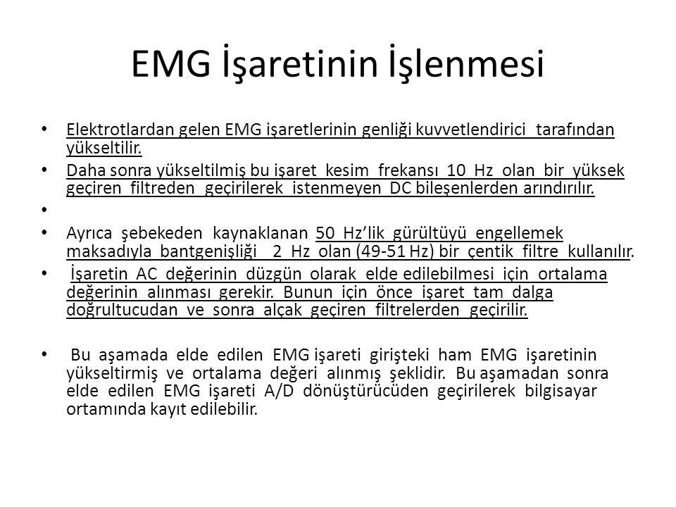 EMG İşaretinin İşlenmesi Elektrotlardan gelen EMG işaretlerinin genliği kuvvetlendirici tarafından yükseltilir. Daha sonra yükseltilmiş bu işaret kesi