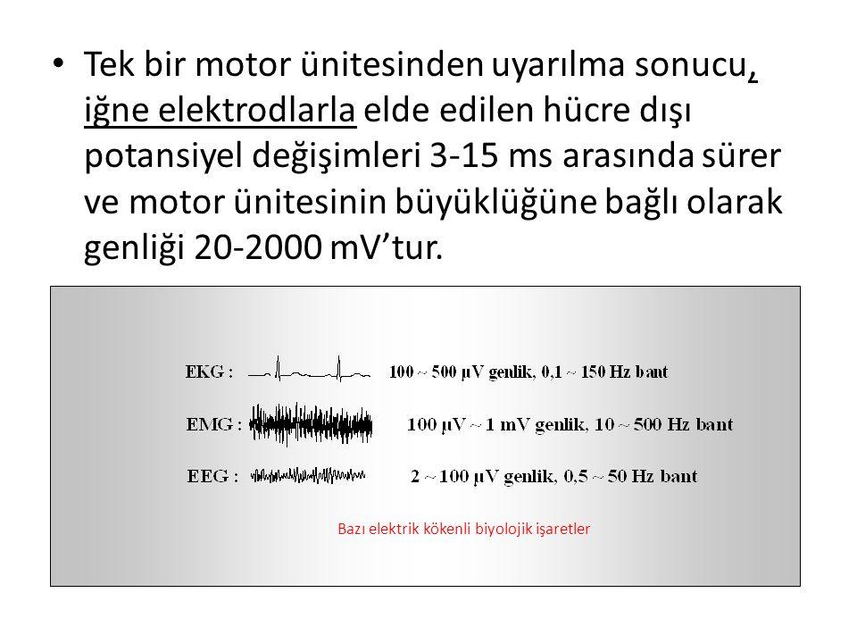 Tek bir motor ünitesinden uyarılma sonucu, iğne elektrodlarla elde edilen hücre dışı potansiyel değişimleri 3-15 ms arasında sürer ve motor ünitesinin