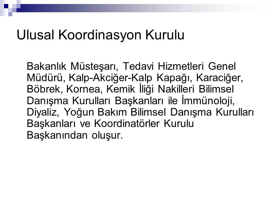 Ulusal Koordinasyon Kurulu Bakanlık Müsteşarı, Tedavi Hizmetleri Genel Müdürü, Kalp-Akciğer-Kalp Kapağı, Karaciğer, Böbrek, Kornea, Kemik İliği Nakill