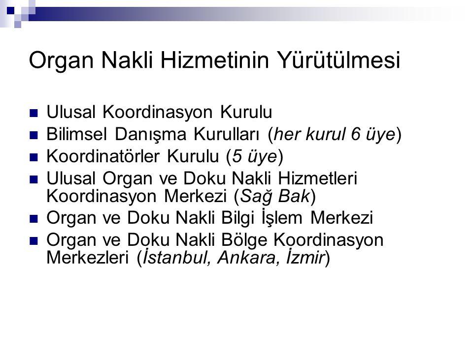 Organ Nakli Hizmetinin Yürütülmesi Ulusal Koordinasyon Kurulu Bilimsel Danışma Kurulları (her kurul 6 üye) Koordinatörler Kurulu (5 üye) Ulusal Organ