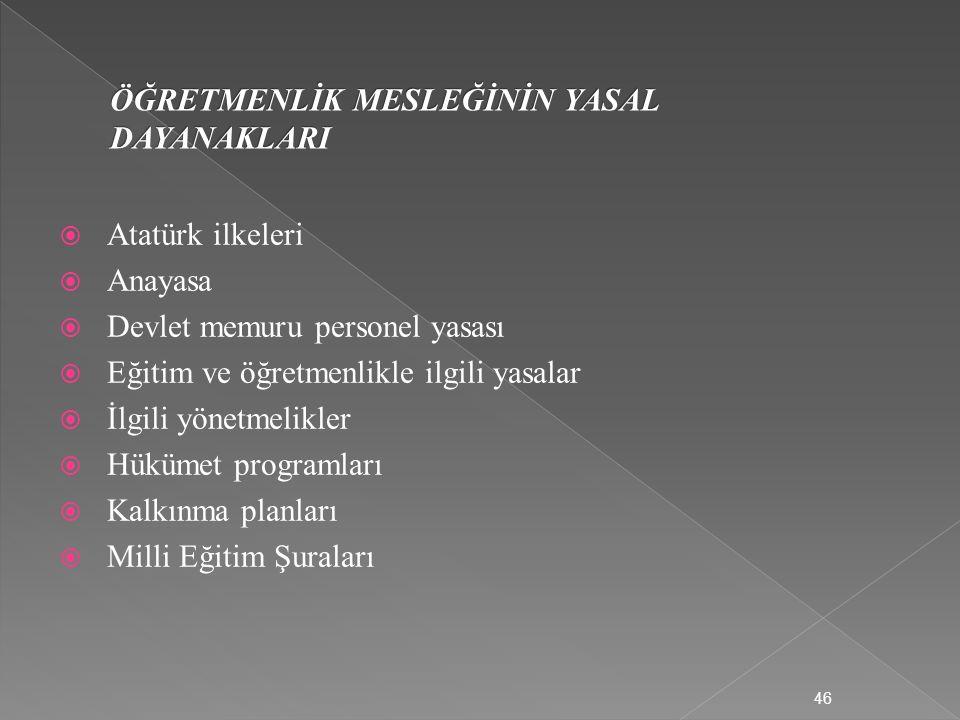  Atatürk ilkeleri  Anayasa  Devlet memuru personel yasası  Eğitim ve öğretmenlikle ilgili yasalar  İlgili yönetmelikler  Hükümet programları  Kalkınma planları  Milli Eğitim Şuraları 46