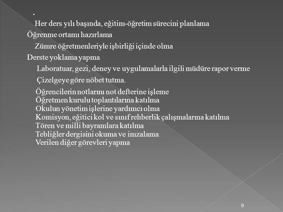  Akyıldız, S.ve Özmen, H. (Baskıda).