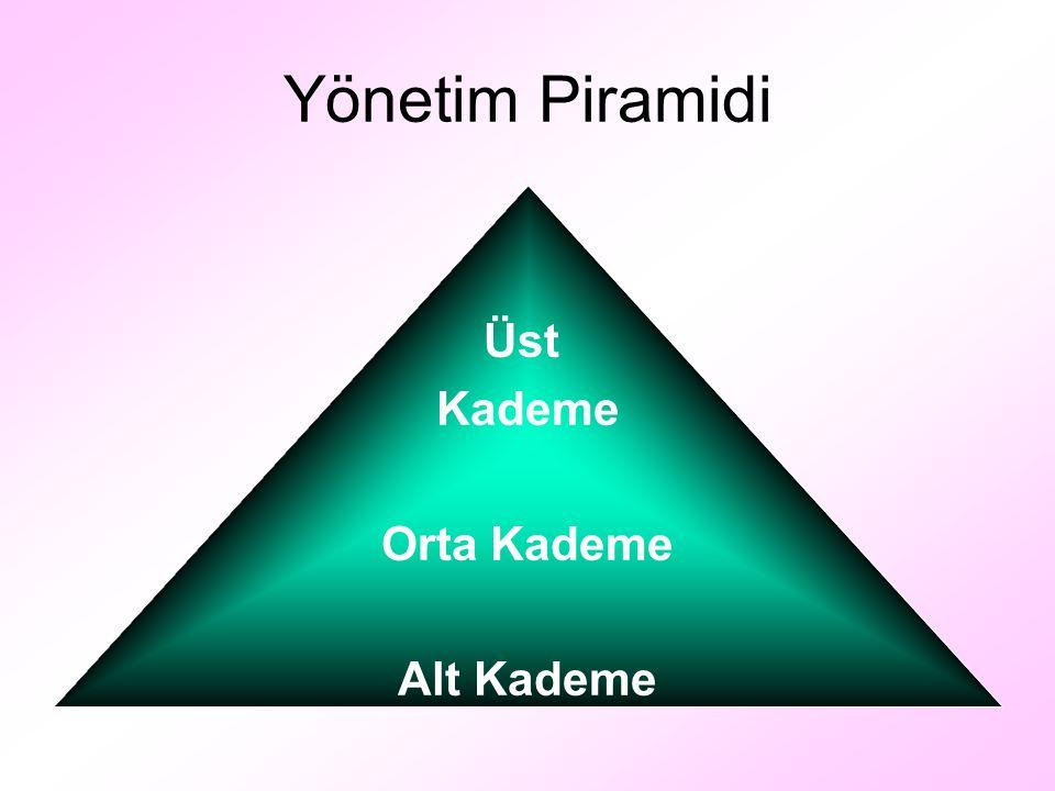 Yönetim Piramidi Üst Kademe Orta Kademe Alt Kademe