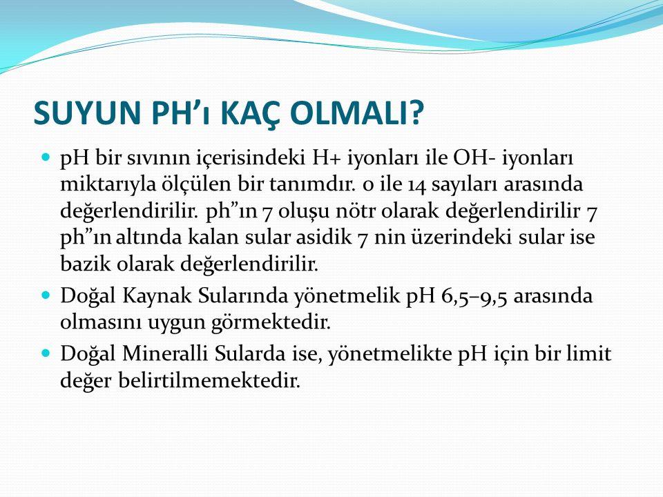 SUYUN PH'ı KAÇ OLMALI? pH bir sıvının içerisindeki H+ iyonları ile OH- iyonları miktarıyla ölçülen bir tanımdır. 0 ile 14 sayıları arasında değerlendi
