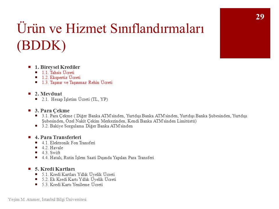 Ürün ve Hizmet Sınıflandırmaları (BDDK)  1. Bireysel Krediler  1.1.