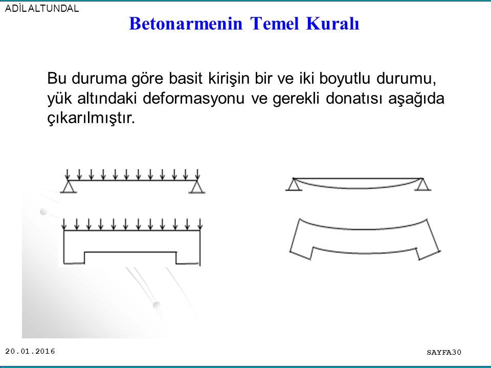 20.01.2016 SAYFA30 ADİL ALTUNDAL Bu duruma göre basit kirişin bir ve iki boyutlu durumu, yük altındaki deformasyonu ve gerekli donatısı aşağıda çıkarılmıştır.