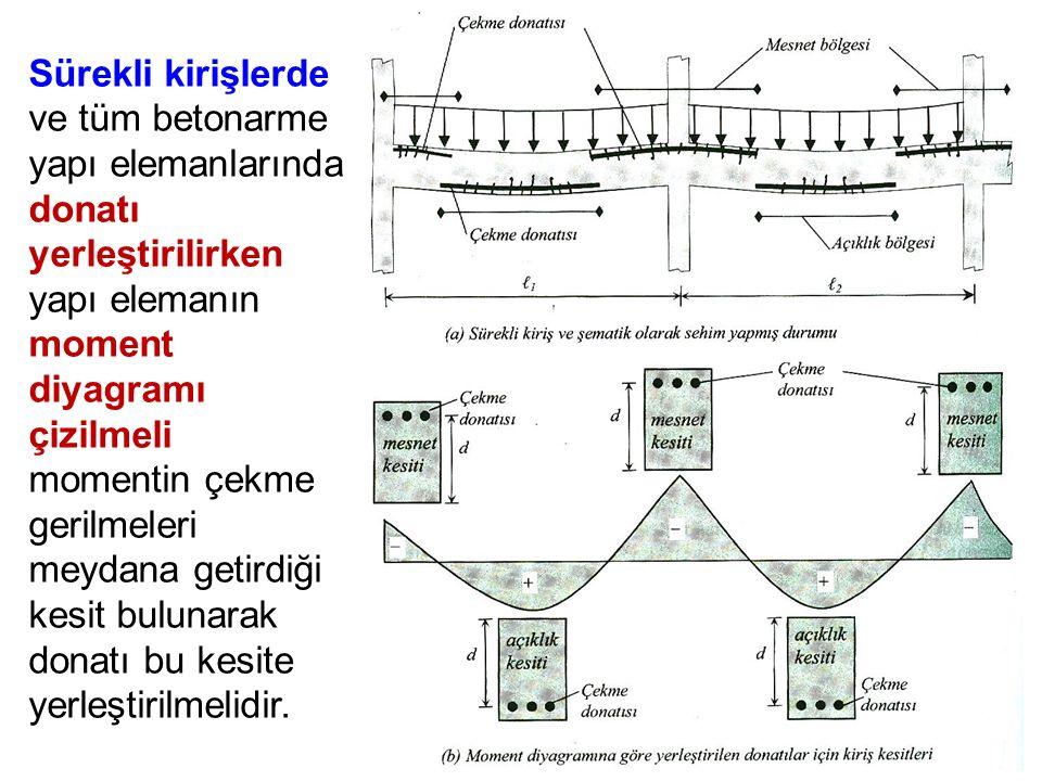 Sürekli kirişlerde ve tüm betonarme yapı elemanlarında donatı yerleştirilirken yapı elemanın moment diyagramı çizilmeli momentin çekme gerilmeleri mey