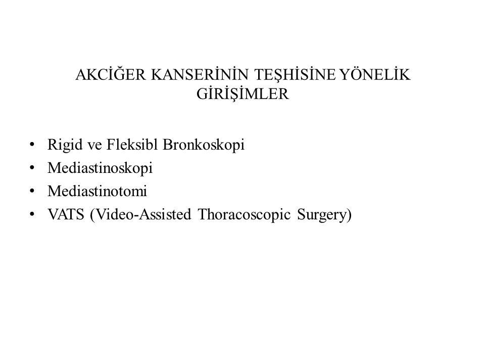 AKCİĞER KANSERİNİN TEŞHİSİNE YÖNELİK GİRİŞİMLER Rigid ve Fleksibl Bronkoskopi Mediastinoskopi Mediastinotomi VATS (Video-Assisted Thoracoscopic Surger