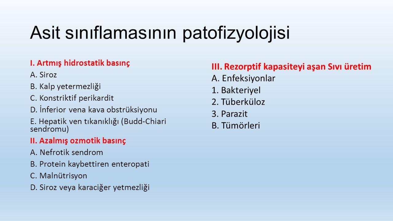 Asit sınıflamasının patofizyolojisi I. Artmış hidrostatik basınç A. Siroz B. Kalp yetermezliği C. Konstriktif perikardit D. İnferior vena kava obstrük