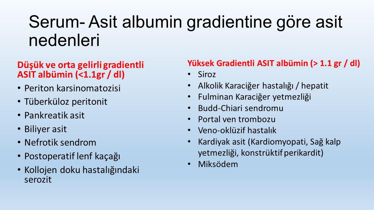 Serum- Asit albumin gradientine göre asit nedenleri Düşük ve orta gelirli gradientli ASIT albümin (<1.1gr / dl) Periton karsinomatozisi Tüberküloz per