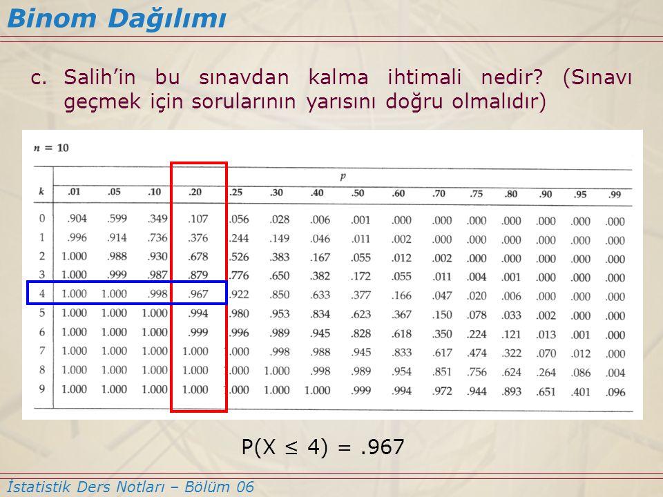 Binom Dağılımı İstatistik Ders Notları – Bölüm 06 c.Salih'in bu sınavdan kalma ihtimali nedir? (Sınavı geçmek için sorularının yarısını doğru olmalıdı