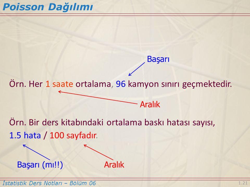 Poisson Dağılımı İstatistik Ders Notları – Bölüm 06 1.21 Örn. Her 1 saate ortalama, 96 kamyon sınırı geçmektedir. Örn. Bir ders kitabındaki ortalama b