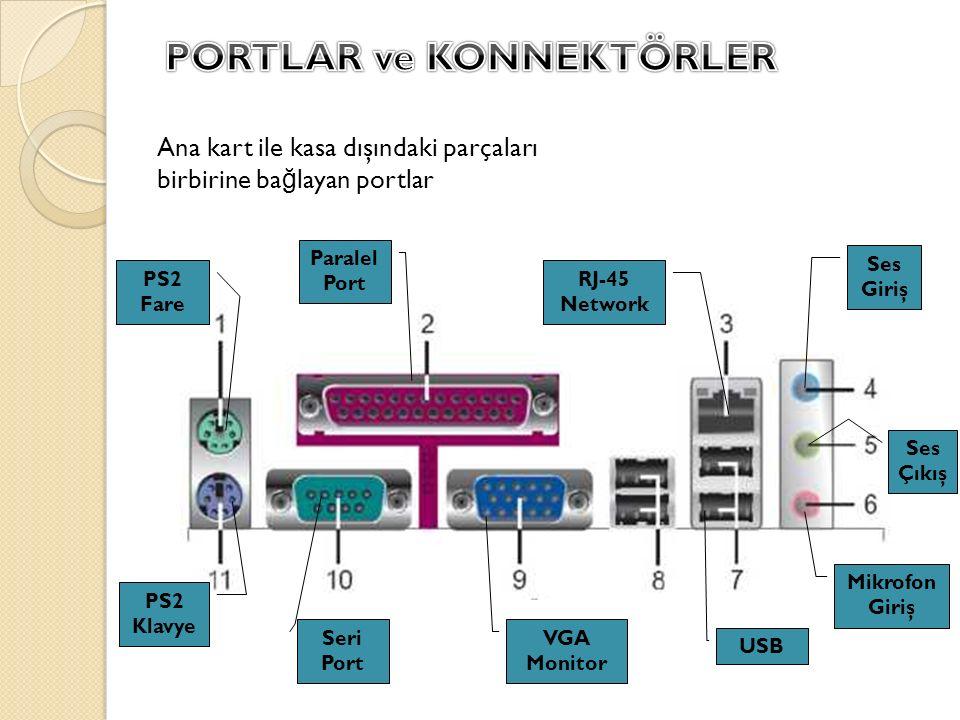 Ana kart ile kasa dışındaki parçaları birbirine ba ğ layan portlar PS2 Fare PS2 Klavye RJ-45 Network Ses Giriş Ses Çıkış Mikrofon Giriş USB VGA Monito
