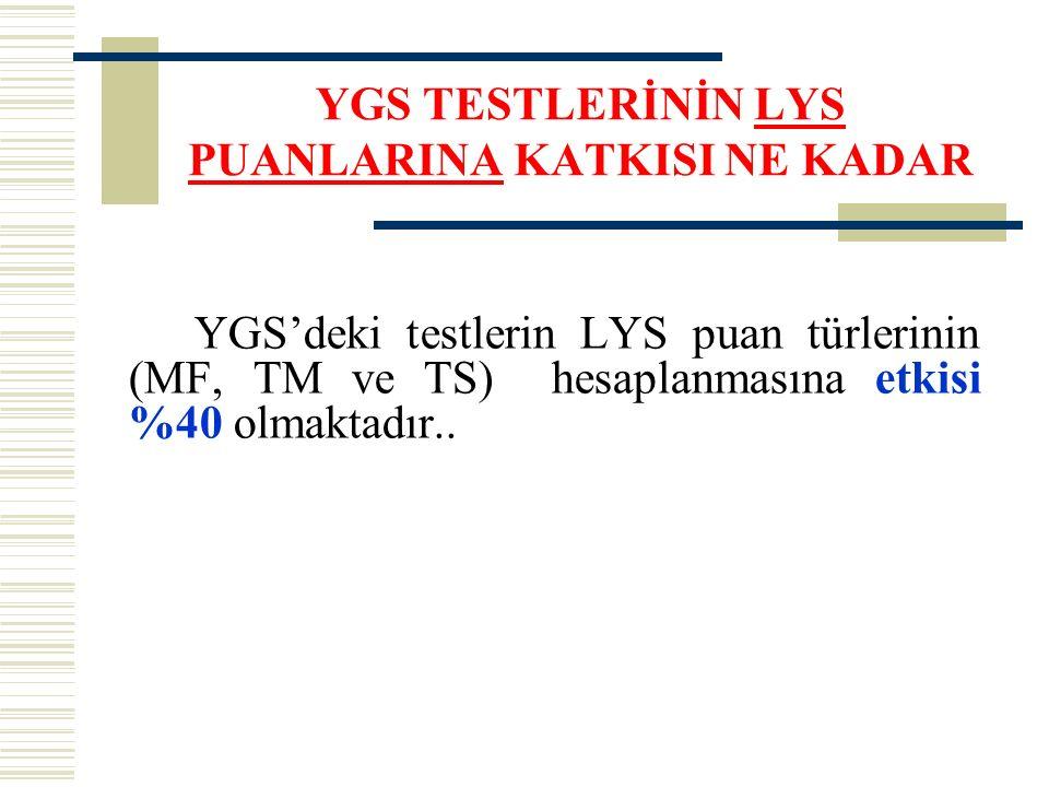 YGS TESTLERİNİN LYS PUANLARINA KATKISI NE KADAR YGS'deki testlerin LYS puan türlerinin (MF, TM ve TS) hesaplanmasına etkisi %40 olmaktadır..